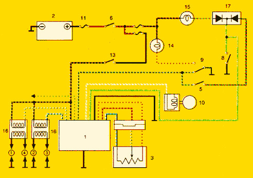 Рис.3. Функциональная схема системы зажигания.  Все другие беды, как правило, - следствие неграмотного вмешательства...