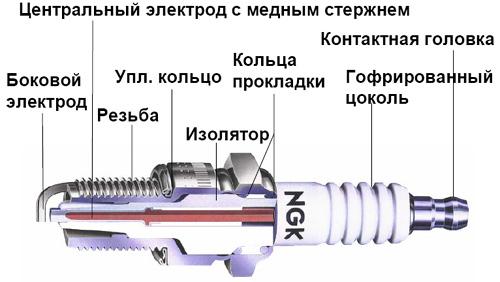 ngk_konstr.jpg