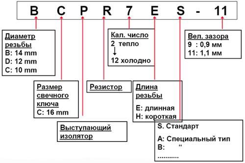 ngk_markerovka.jpg